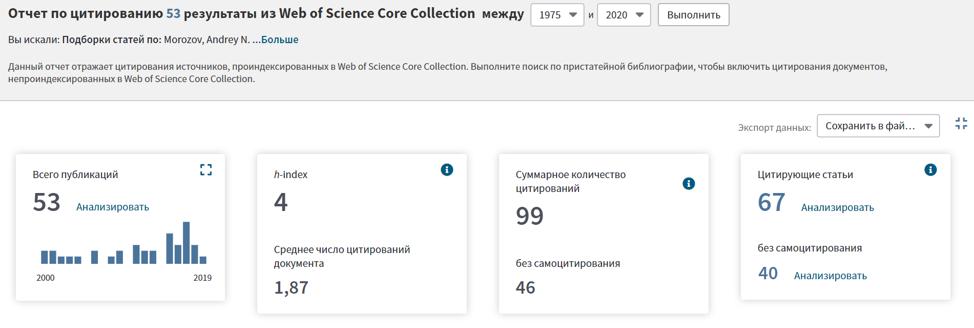 Отчет по цитированию из Web of Science Core Collection 19.02.2020 г.