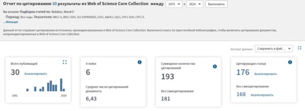 Отчет Отчет по цитированию из Web of Science Core Collection между 1975 и 2020 гг.